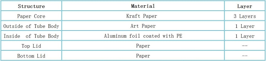 Structure of Complete Black Rolled Edge Paper Tube